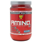 bsn-amino-x-bcaa-inceleme