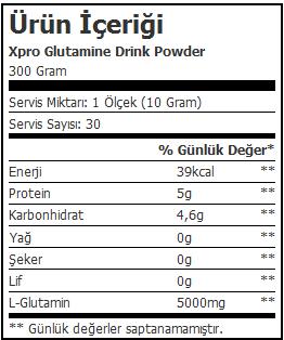 xpro_glutamine_powder_2_iceriktablosu