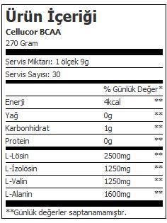cellucor_bcaa2