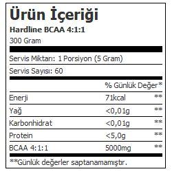 hardline_bcaa_411_3002
