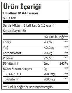 hardline_bcaa_fusion2