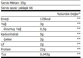 jay_cutler_total_protein_12