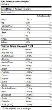 xpro whey complex protein tozu 1000 gr ürün içeriği