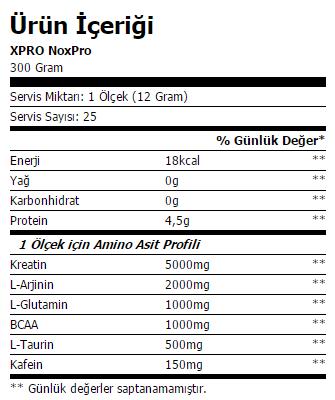 xpro noxpro ürün içeriği