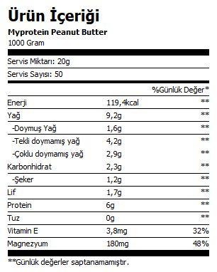 myprotein_peanut_butter23